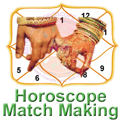 kundli match making horoscope Horoscope matching is very important for love life horoscope matching is known as guna milan kundli matching will give you a genuine insight of your compatibility with your partner.